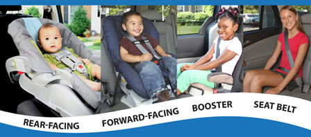Are Child Restraint Laws Really Protecting Our Children Finding Zest