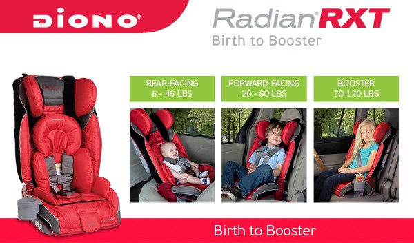 Diono RadianRXT  Car Seat to booster