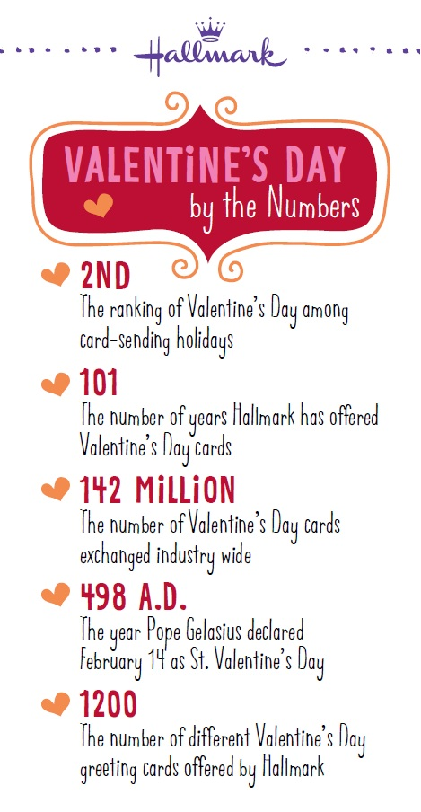 Celebrate Valentines Day with Hallmark GIVEAWAY Finding Zest – Friendly Valentine Cards